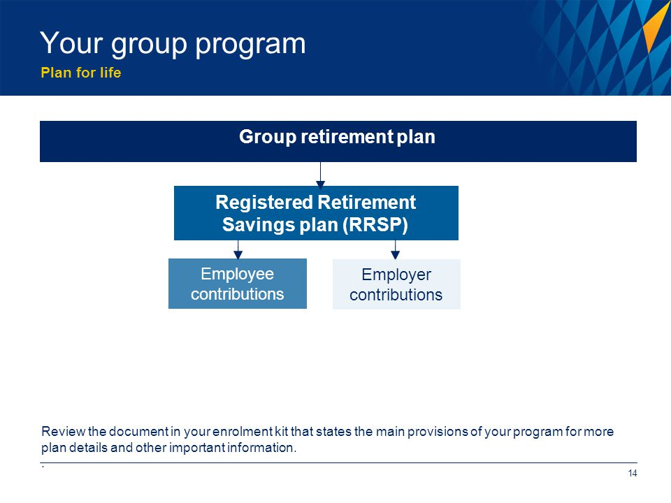 Plan for life Your group program 14 Group retirement plan Registered Retirement Savings plan (RRSP) Employee contributions Employer contributions Review the document in your enrolment kit that states the main provisions of your program for more plan details and other important information..