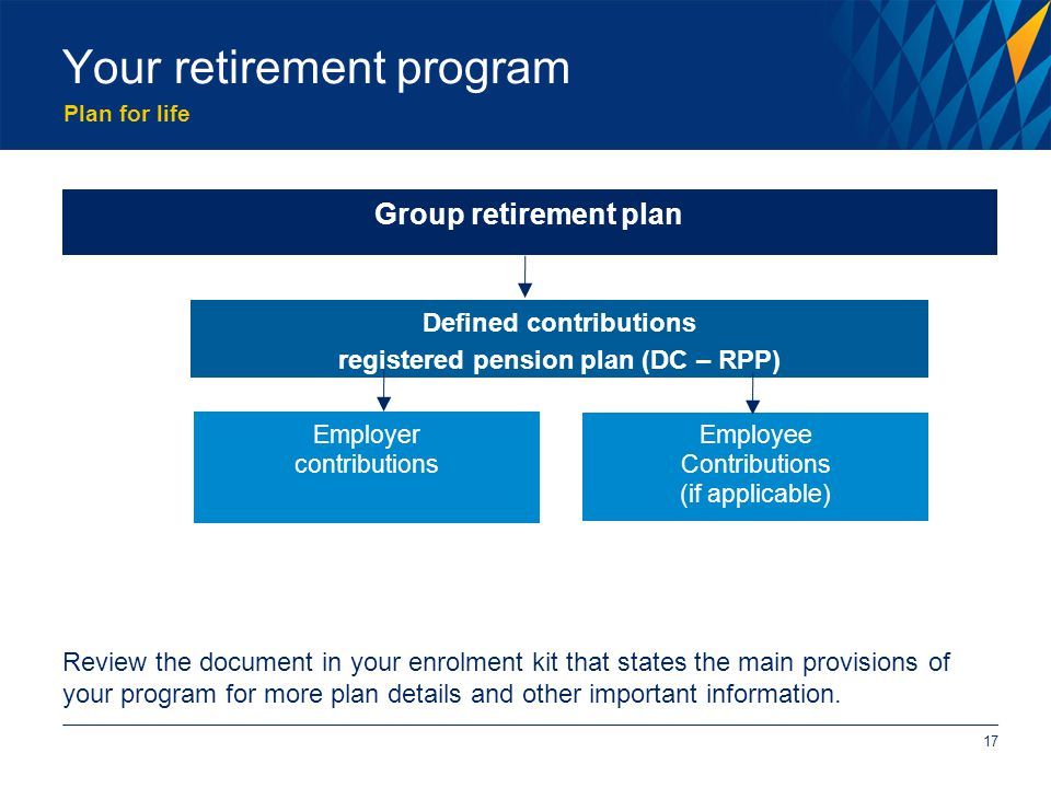 Plan for life Your retirement program 17 Group retirement plan Defined contributions registered pension plan (DC – RPP) Employer contributions Review the document in your enrolment kit that states the main provisions of your program for more plan details and other important information.