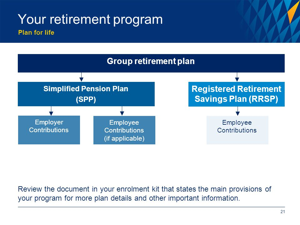 Plan for life Your retirement program 21 Group retirement plan Simplified Pension Plan (SPP) Registered Retirement Savings Plan (RRSP) Employer Contributions Employee Contributions (if applicable) Employee Contributions Review the document in your enrolment kit that states the main provisions of your program for more plan details and other important information.