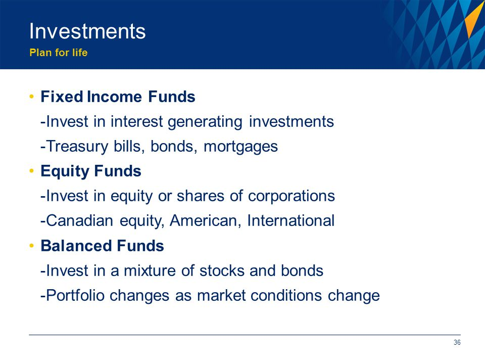 Plan for life Fixed Income Funds -Invest in interest generating investments -Treasury bills, bonds, mortgages Equity Funds -Invest in equity or shares of corporations -Canadian equity, American, International Balanced Funds -Invest in a mixture of stocks and bonds -Portfolio changes as market conditions change Investments 36