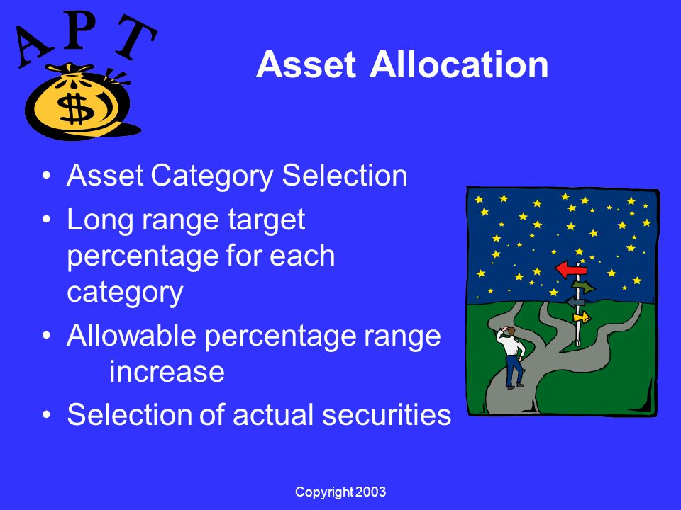 Asset Allocation Asset Category Selection Long range target percentage for each category Allowable percentage range increase Selection of actual securities