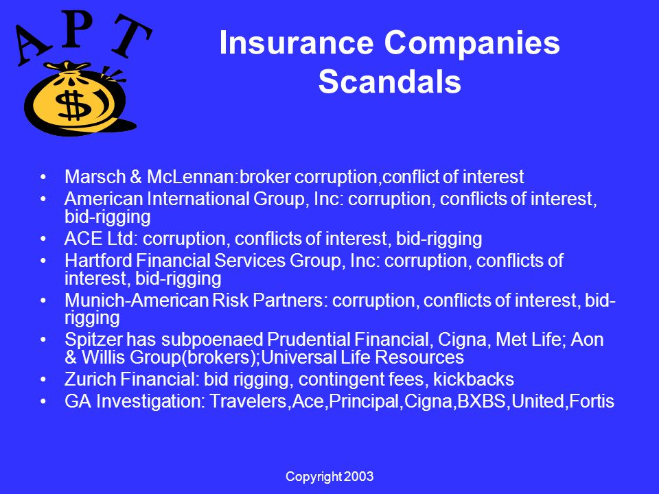Copyright 2003 Insurance Companies Scandals Marsch & McLennan:broker corruption,conflict of interest American International Group, Inc: corruption, conflicts of interest, bid-rigging ACE Ltd: corruption, conflicts of interest, bid-rigging Hartford Financial Services Group, Inc: corruption, conflicts of interest, bid-rigging Munich-American Risk Partners: corruption, conflicts of interest, bid- rigging Spitzer has subpoenaed Prudential Financial, Cigna, Met Life; Aon & Willis Group(brokers);Universal Life Resources Zurich Financial: bid rigging, contingent fees, kickbacks GA Investigation: Travelers,Ace,Principal,Cigna,BXBS,United,Fortis