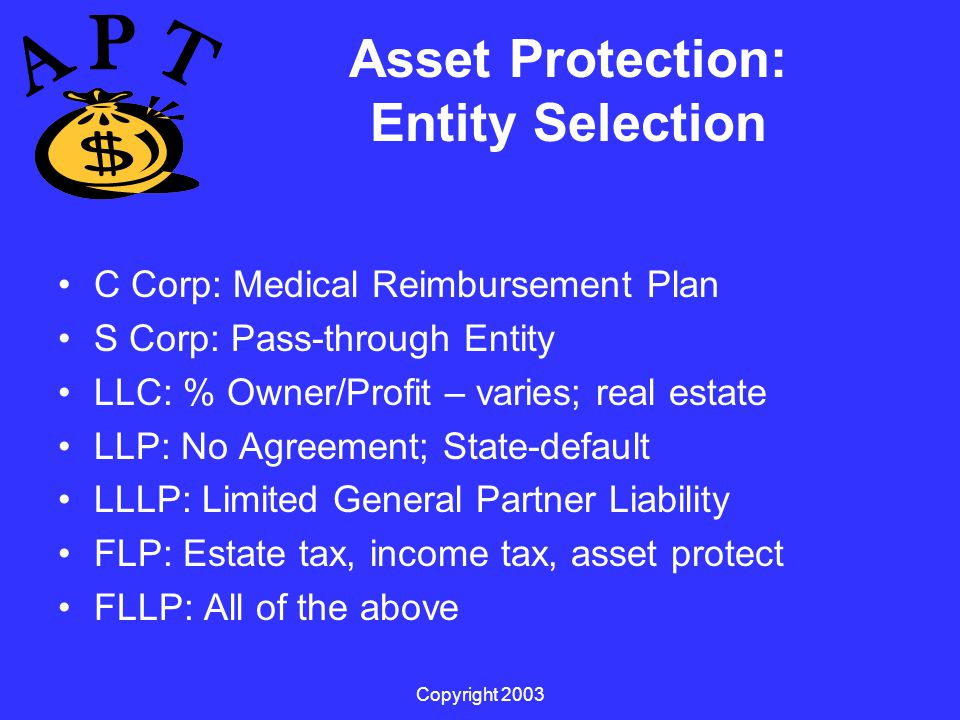Copyright 2003 Asset Protection: Entity Selection C Corp: Medical Reimbursement Plan S Corp: Pass-through Entity LLC: % Owner/Profit – varies; real estate LLP: No Agreement; State-default LLLP: Limited General Partner Liability FLP: Estate tax, income tax, asset protect FLLP: All of the above