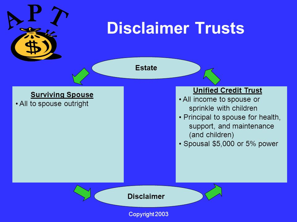 Copyright 2003 Disclaimer Trusts Estate Disclaimer Surviving Spouse All to spouse outright Unified Credit Trust All income to spouse or sprinkle with children Principal to spouse for health, support, and maintenance (and children) Spousal $5,000 or 5% power