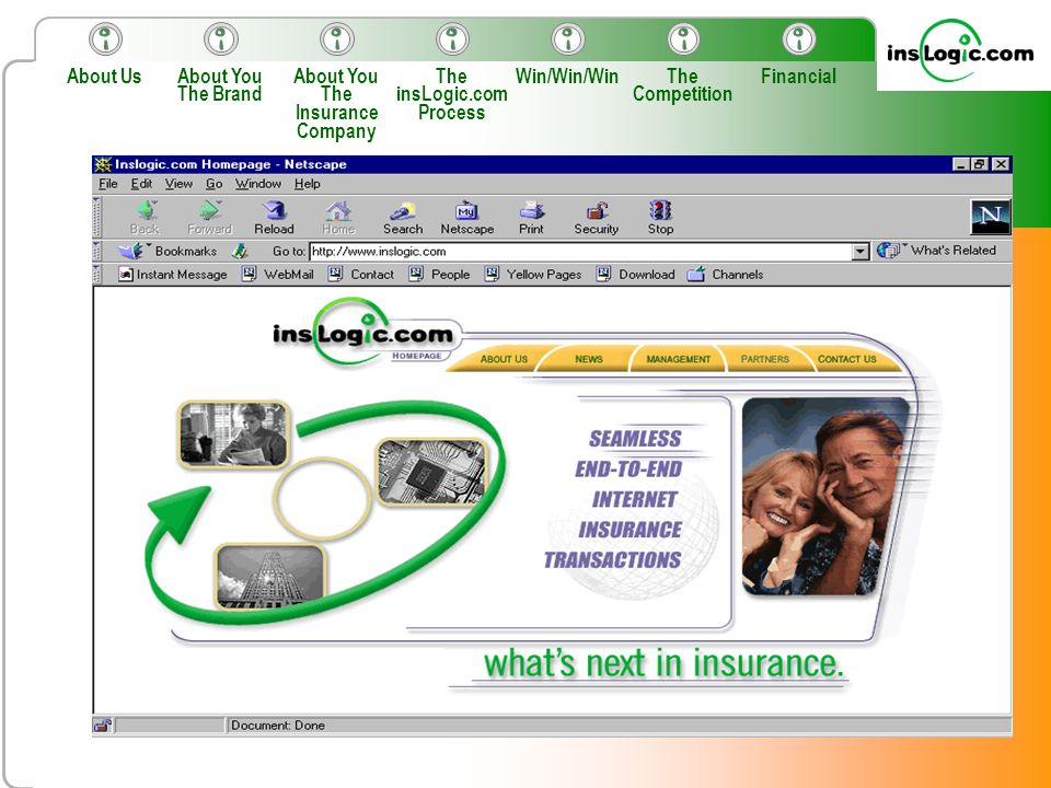 About UsAbout You The Brand Win/Win/WinThe Competition About You The Insurance Company The insLogic.com Process Financial