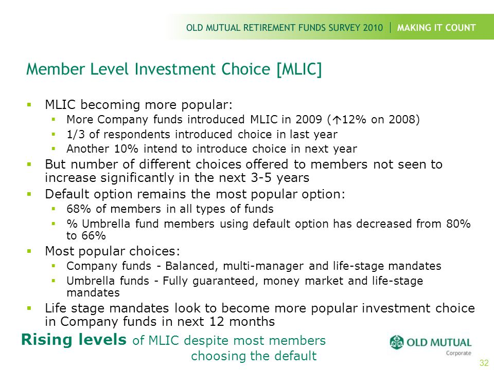Member Level Investment Choice [MLIC]  MLIC becoming more popular:  More Company funds introduced MLIC in 2009 (  12% on 2008)  1/3 of respondents