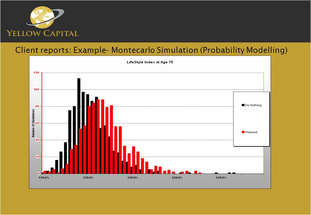 Client reports: Example- Montecarlo Simulation (Probability Modelling)