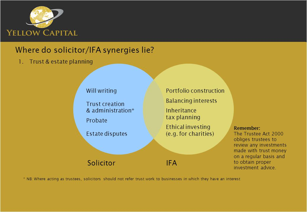Where do solicitor/IFA synergies lie.2.
