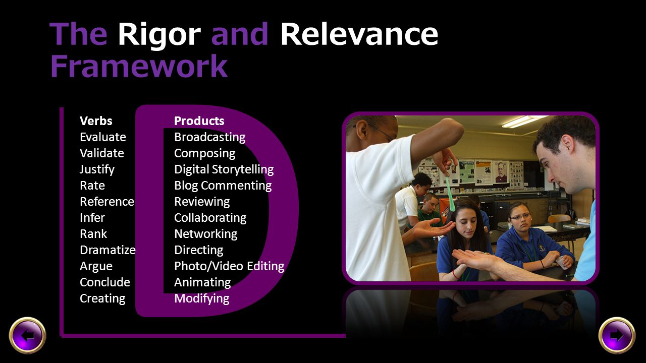 D Verbs Evaluate Validate Justify Rate Reference Infer Rank Dramatize Argue Conclude Creating Products Broadcasting Composing Digital Storytelling Blog Commenting Reviewing Collaborating Networking Directing Photo/Video Editing Animating Modifying The Rigor and Relevance Framework