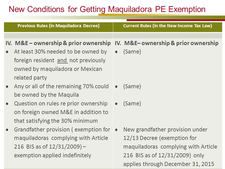 New Conditions for Getting Maquiladora PE Exemption 42 Previous Rules (in Maquiladora Decree)Current Rules (in the New Income Tax Law) IV.