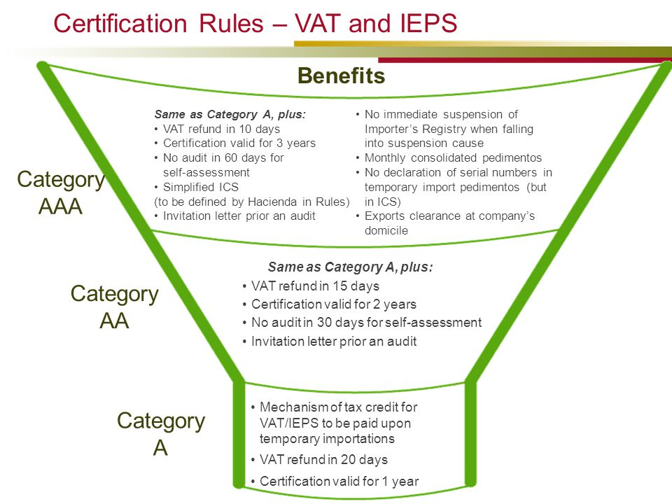 Certification Rules – VAT and IEPS Category AAA Same as Category A, plus: VAT refund in 10 days Certification valid for 3 years No audit in 60 days for self-assessment Simplified ICS (to be defined by Hacienda in Rules) Invitation letter prior an audit No immediate suspension of Importer's Registry when falling into suspension cause Monthly consolidated pedimentos No declaration of serial numbers in temporary import pedimentos (but in ICS) Exports clearance at company's domicile Same as Category A, plus: VAT refund in 15 days Certification valid for 2 years No audit in 30 days for self-assessment Invitation letter prior an audit Category AA Mechanism of tax credit for VAT/IEPS to be paid upon temporary importations VAT refund in 20 days Certification valid for 1 year Category A Benefits