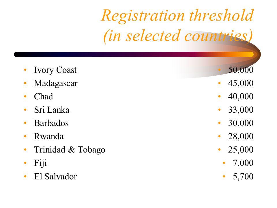 Registration threshold (in selected countries) Ivory Coast Madagascar Chad Sri Lanka Barbados Rwanda Trinidad & Tobago Fiji El Salvador 50,000 45,000 40,000 33,000 30,000 28,000 25,000 7,000 5,700