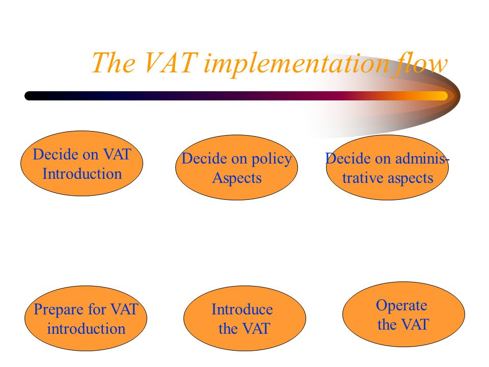 The VAT implementation flow Decide on VAT Introduction Decide on policy Aspects Decide on adminis- trative aspects Prepare for VAT introduction Introd