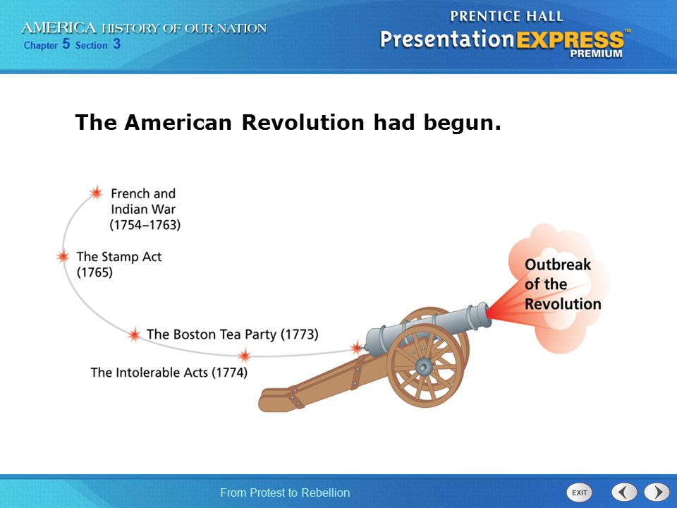Chapter 5 Section 3 From Protest to Rebellion The American Revolution had begun.