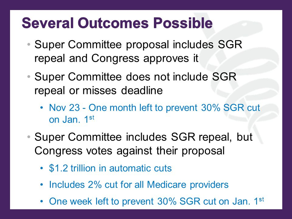 Super Committee proposal includes SGR repeal and Congress approves it Super Committee does not include SGR repeal or misses deadline Nov 23 - One month left to prevent 30% SGR cut on Jan.