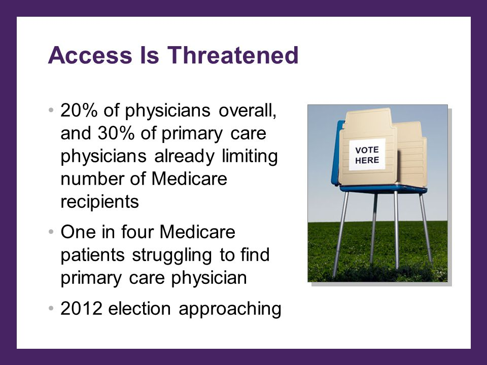 Access Is Threatened 20% of physicians overall, and 30% of primary care physicians already limiting number of Medicare recipients One in four Medicare patients struggling to find primary care physician 2012 election approaching