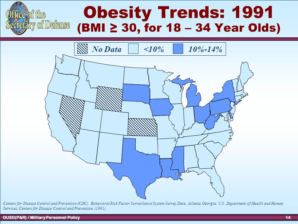 14 OUSD(P&R) / Military Personnel Policy 14 14 Obesity Trends: 1991 (BMI ≥ 30, for 18 – 34 Year Olds) No Data <10% 10%-14% Centers for Disease Control and Prevention (CDC).