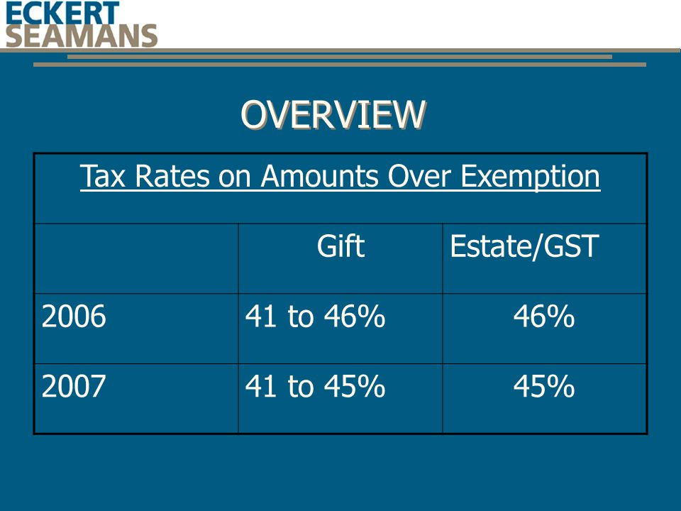OVERVIEW Tax Rates on Amounts Over Exemption GiftEstate/GST 200641 to 46%46% 200741 to 45%45%