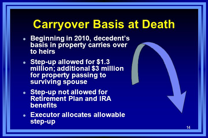 14 Carryover Basis at Death l Beginning in 2010, decedent's basis in property carries over to heirs l Step-up allowed for $1.3 million; additional $3 million for property passing to surviving spouse l Step-up not allowed for Retirement Plan and IRA benefits l Executor allocates allowable step-up