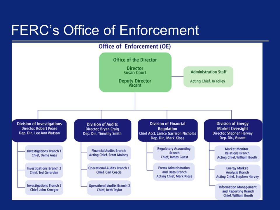FERC's Office of Enforcement