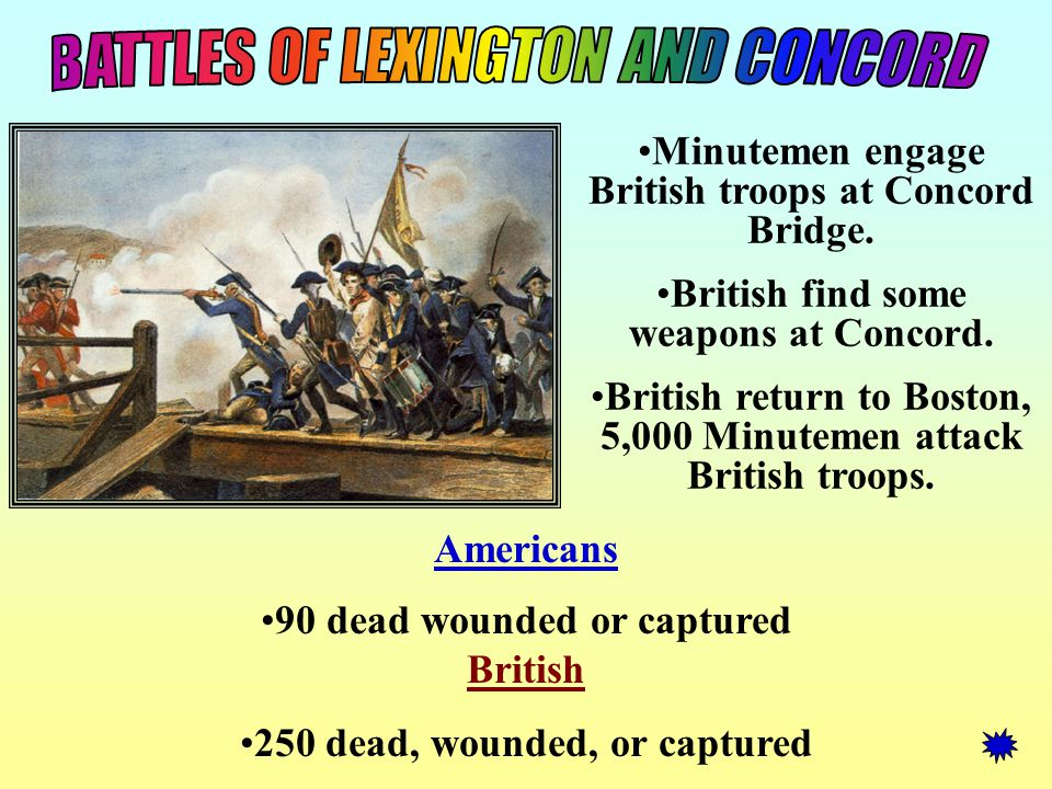 Americans 90 dead wounded or captured British 250 dead, wounded, or captured Minutemen engage British troops at Concord Bridge.