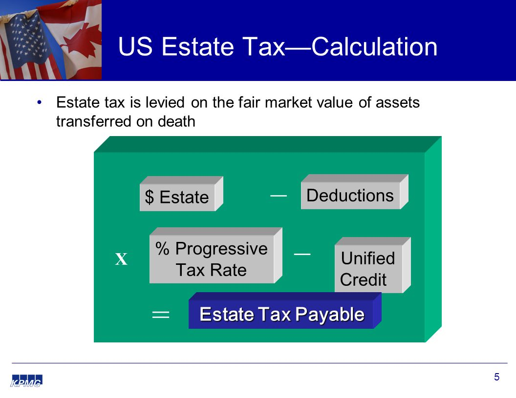 5 US Estate Tax—Calculation Estate tax is levied on the fair market value of assets transferred on death Unified Credit _ Estate Tax Payable Estate Tax Payable = $ Estate % Progressive Tax Rate Deductions _ X