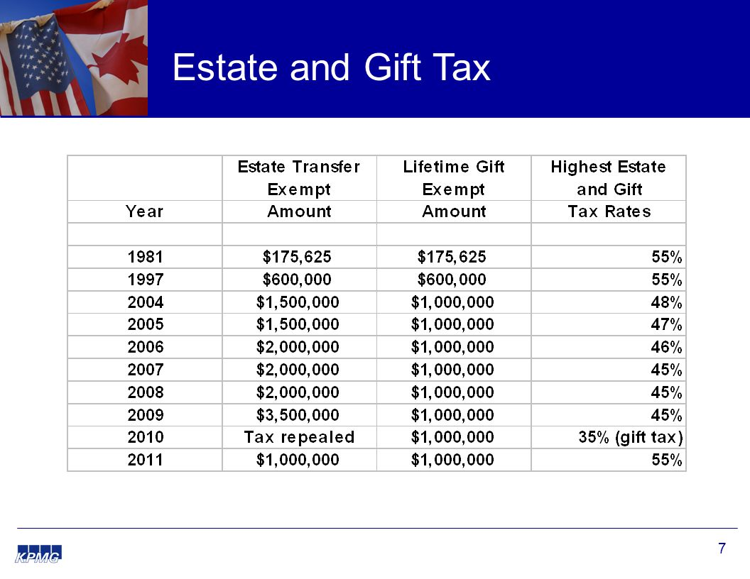 7 Estate and Gift Tax
