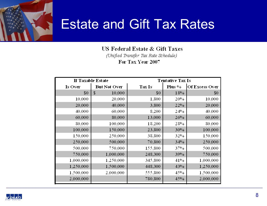 8 Estate and Gift Tax Rates