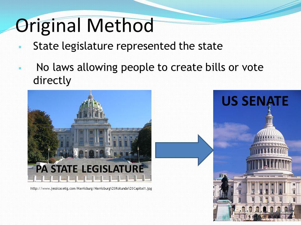 Original Method  State legislature represented the state  No laws allowing people to create bills or vote directly http://www.jessicaselig.com/Harrisburg/Harrisburg%20Rotunda%20Capital1.jpg PA STATE LEGISLATURE US SENATE