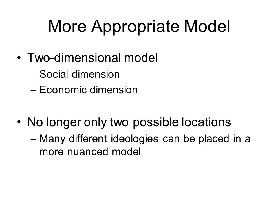 More Appropriate Model Two-dimensional model –Social dimension –Economic dimension No longer only two possible locations –Many different ideologies can be placed in a more nuanced model