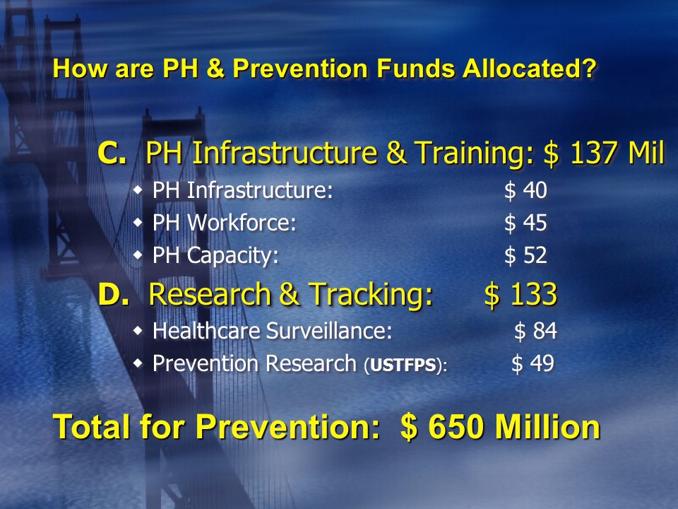 C. PH Infrastructure & Training: $ 137 Mil  PH Infrastructure:$ 40  PH Workforce:$ 45  PH Capacity:$ 52 D. Research & Tracking: $ 133  Healthcare
