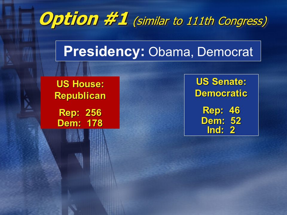 Option #1 (similar to 111th Congress) US House: Republican Rep: 256 Dem: 178 US Senate: Democratic Rep: 46 Dem: 52 Ind: 2 Presidency: Obama, Democrat