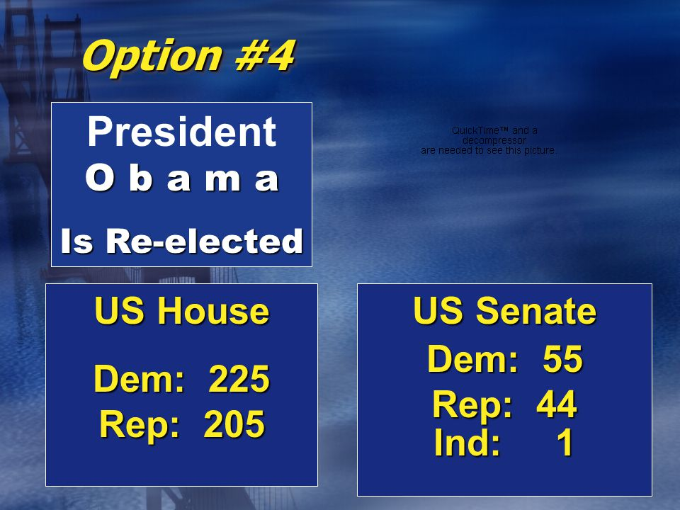 Option #4 US House Dem: 225 Rep: 205 US Senate Dem: 55 Rep: 44 Ind: 1 O b a m a President O b a m a Is Re-elected