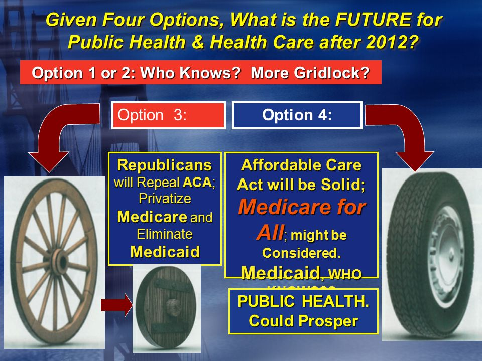 Given Four Options, What is the FUTURE for Public Health & Health Care after 2012.