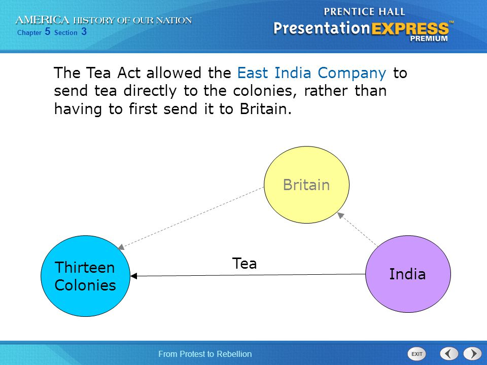 Chapter 5 Section 3 From Protest to Rebellion The Tea Act: reduced the price of tea.