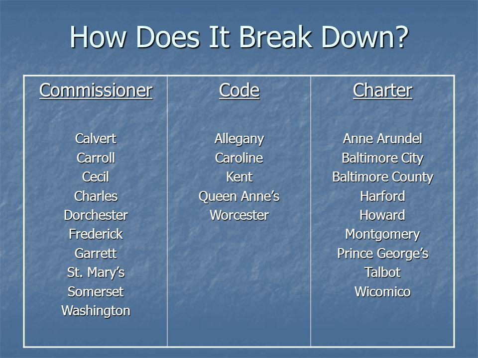 How Does It Break Down. CommissionerCalvertCarrollCecilCharlesDorchesterFrederickGarrett St.