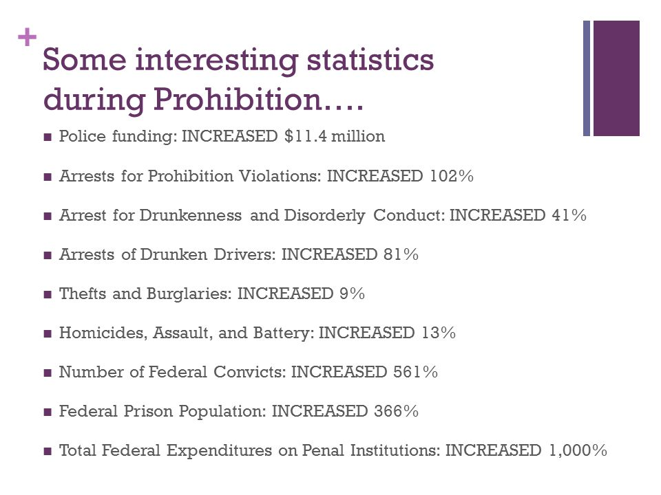 + Some interesting statistics during Prohibition….