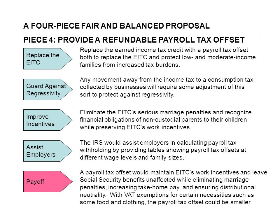 The IRS would assist employers in calculating payroll tax withholding by providing tables showing payroll tax offsets at different wage levels and family sizes.
