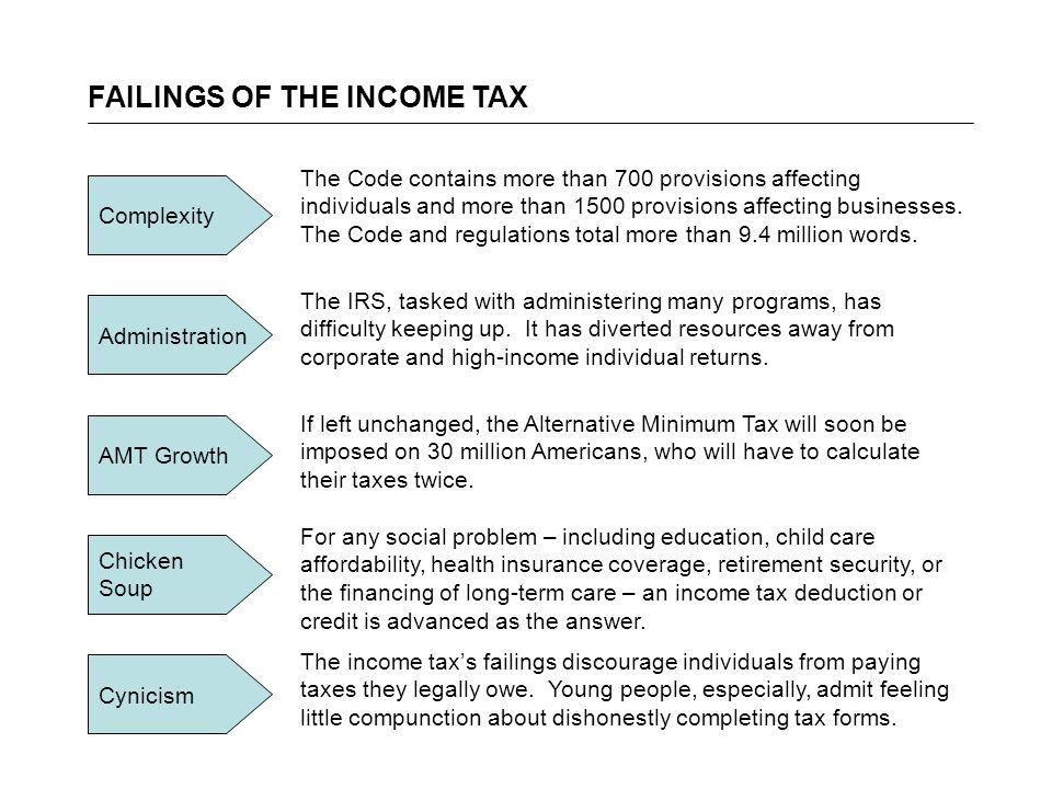 Administration Cynicism The income tax's failings discourage individuals from paying taxes they legally owe.