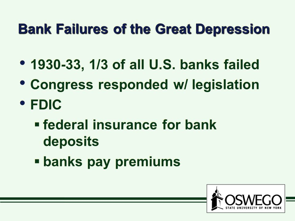 Bank Failures of the Great Depression 1930-33, 1/3 of all U.S.
