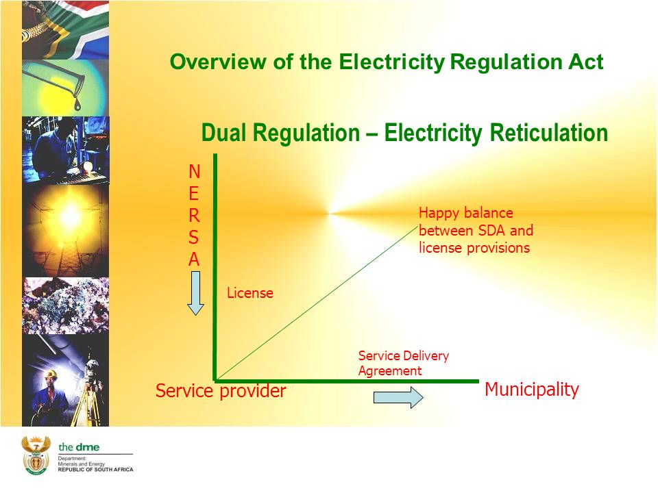 Overview of the Electricity Regulation Act Dual Regulation – Electricity Reticulation Service Delivery Agreement Municipality License Happy balance between SDA and license provisions Service provider NERSANERSA