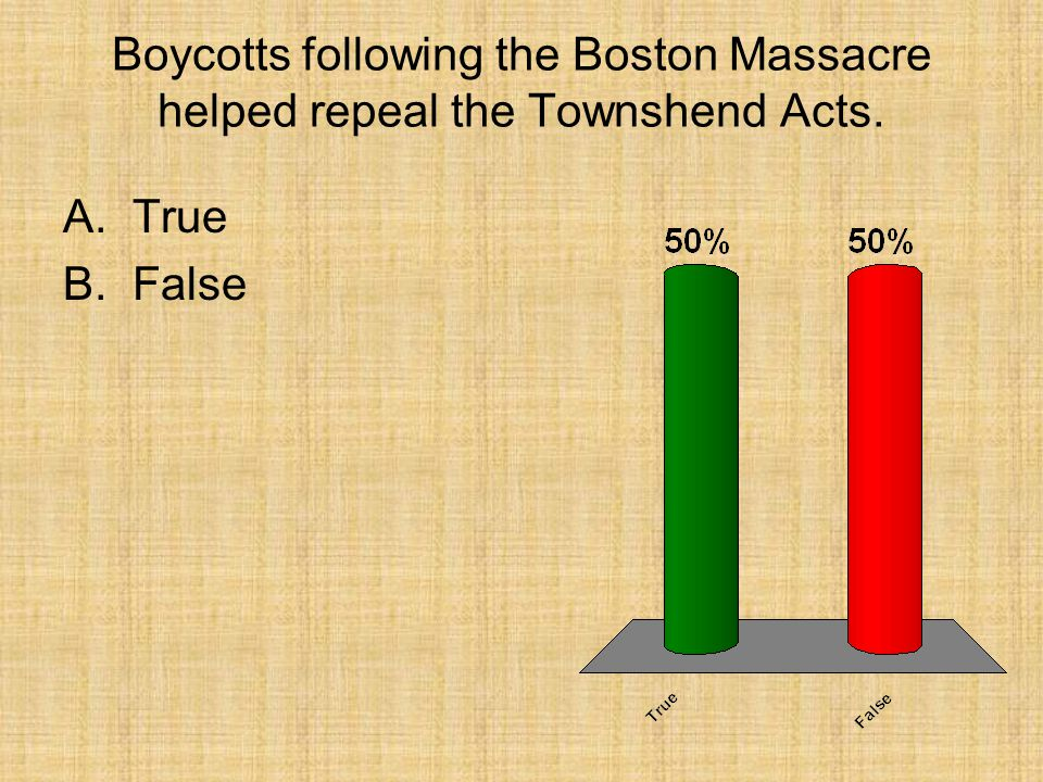 Boycotts following the Boston Massacre helped repeal the Townshend Acts. A.True B.False