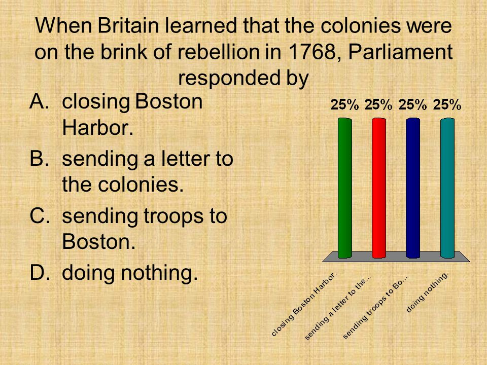 When Britain learned that the colonies were on the brink of rebellion in 1768, Parliament responded by A.closing Boston Harbor.