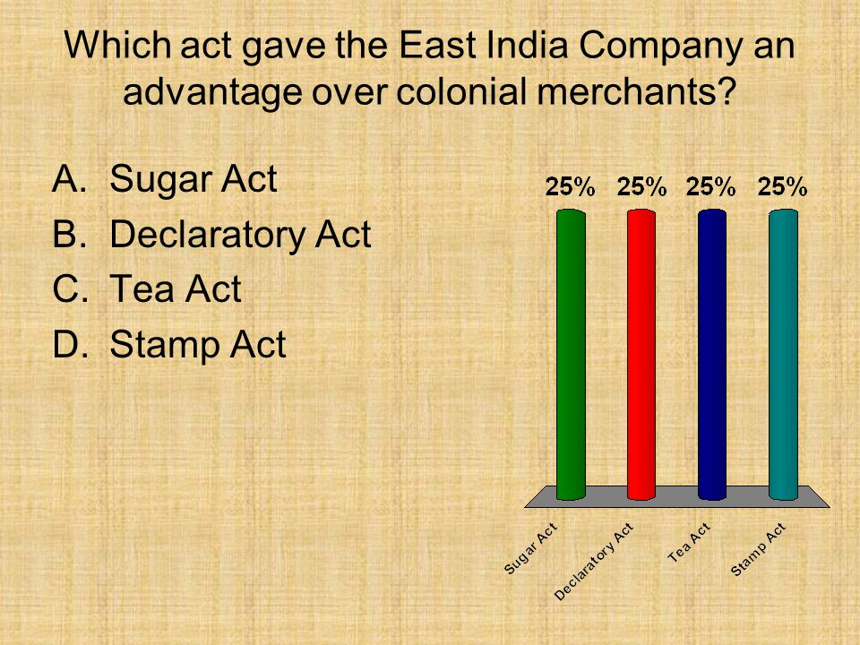 Which act gave the East India Company an advantage over colonial merchants.