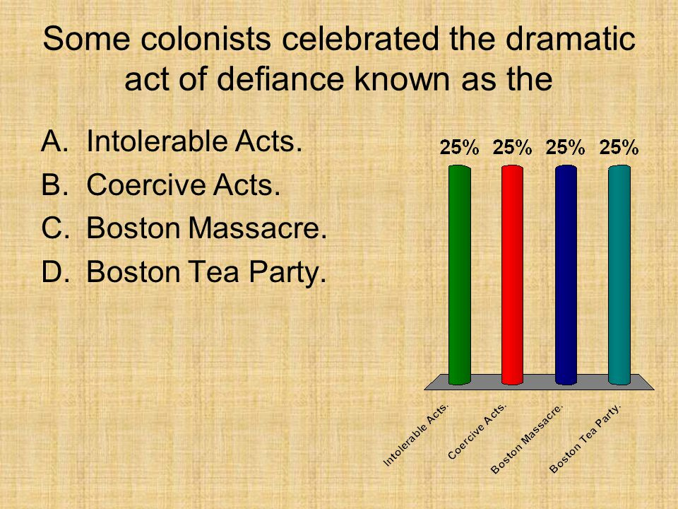 Some colonists celebrated the dramatic act of defiance known as the A.Intolerable Acts. B.Coercive Acts. C.Boston Massacre. D.Boston Tea Party.