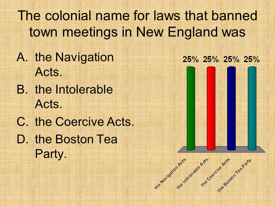 The colonial name for laws that banned town meetings in New England was A.the Navigation Acts. B.the Intolerable Acts. C.the Coercive Acts. D.the Bost