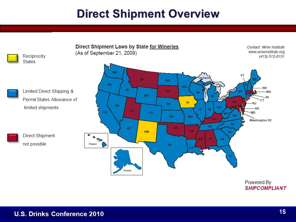 U.S. Drinks Conference 2010 Direct Shipment Overview Powered By SHIPCOMPLIANT Reciprocity States Limited Direct Shipping & Permit States Allowance of