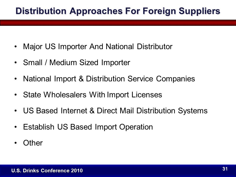 Major US Importer And National Distributor Small / Medium Sized Importer National Import & Distribution Service Companies State Wholesalers With Import Licenses US Based Internet & Direct Mail Distribution Systems Establish US Based Import Operation Other U.S.