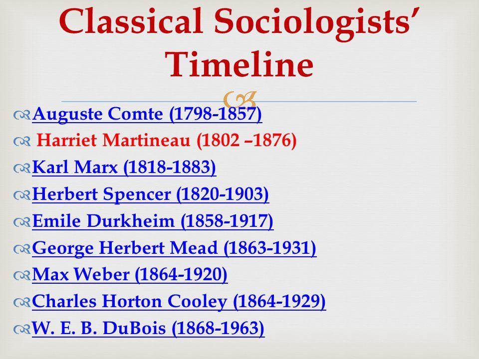   Auguste Comte (1798-1857) Auguste Comte (1798-1857)  Harriet Martineau (1802 –1876)  Karl Marx (1818-1883) Karl Marx (1818-1883)  Herbert Spencer (1820-1903) Herbert Spencer (1820-1903)  Emile Durkheim (1858-1917) Emile Durkheim (1858-1917)  George Herbert Mead (1863-1931) George Herbert Mead (1863-1931)  Max Weber (1864-1920) Max Weber (1864-1920)  Charles Horton Cooley (1864-1929) Charles Horton Cooley (1864-1929)  W.