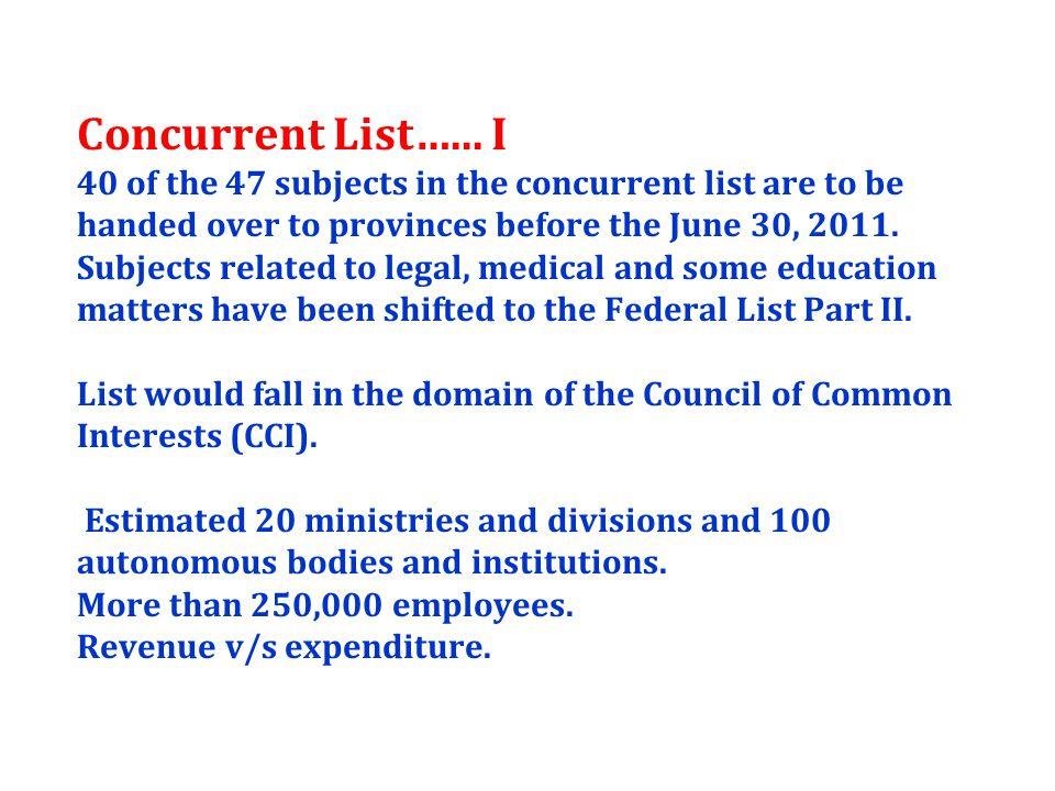 Concurrent List…...